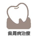 歯肉が痛い>歯周病治療